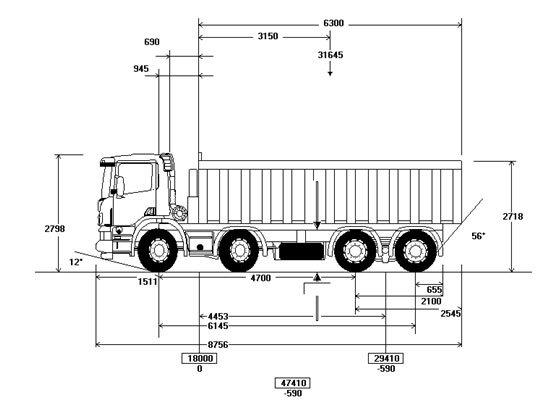 Scania damper kamyon